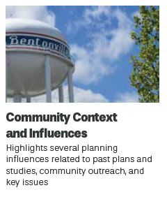 Community Context and Influences